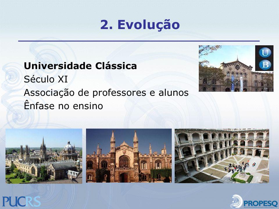 Universidade Clássica Século XI Associação de professores e alunos Ênfase no ensino 2. Evolução