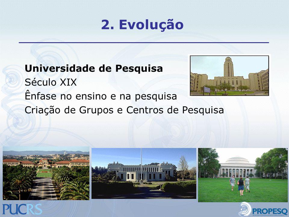 Universidade de Pesquisa Século XIX Ênfase no ensino e na pesquisa Criação de Grupos e Centros de Pesquisa 2. Evolução