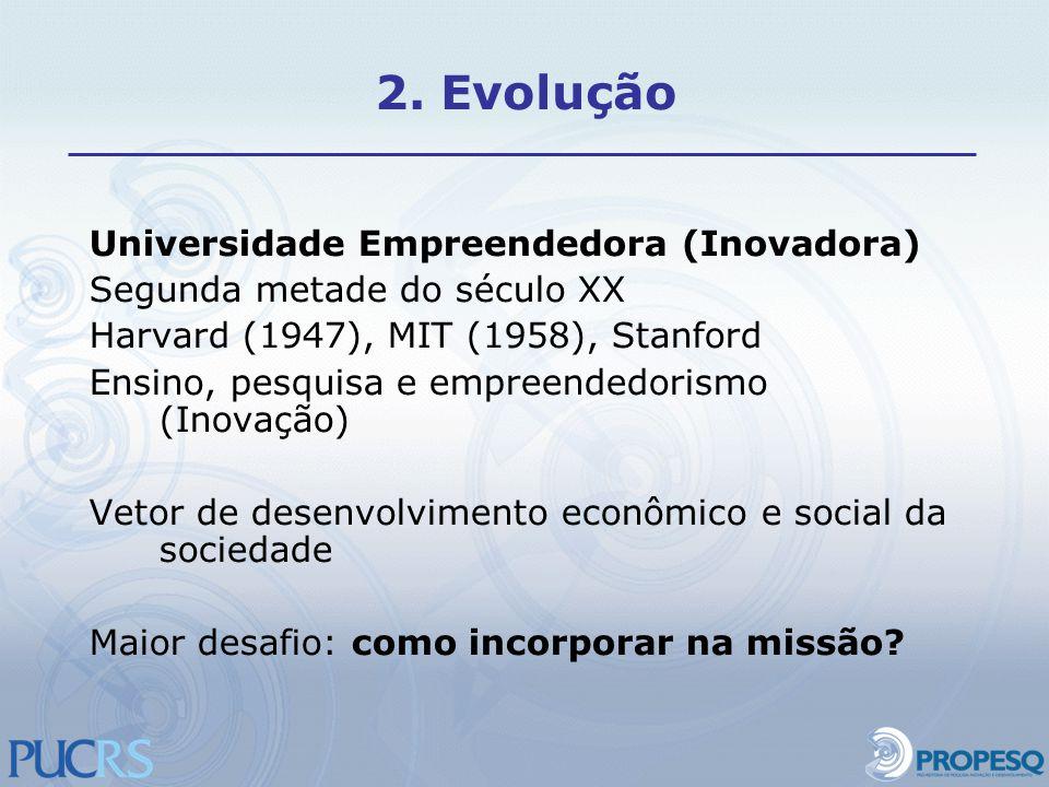 Universidade Empreendedora (Inovadora) Segunda metade do século XX Harvard (1947), MIT (1958), Stanford Ensino, pesquisa e empreendedorismo (Inovação)
