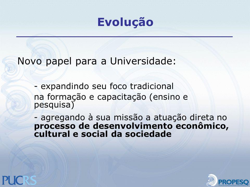 Novo papel para a Universidade: - expandindo seu foco tradicional na formação e capacitação (ensino e pesquisa) - agregando à sua missão a atuação dir