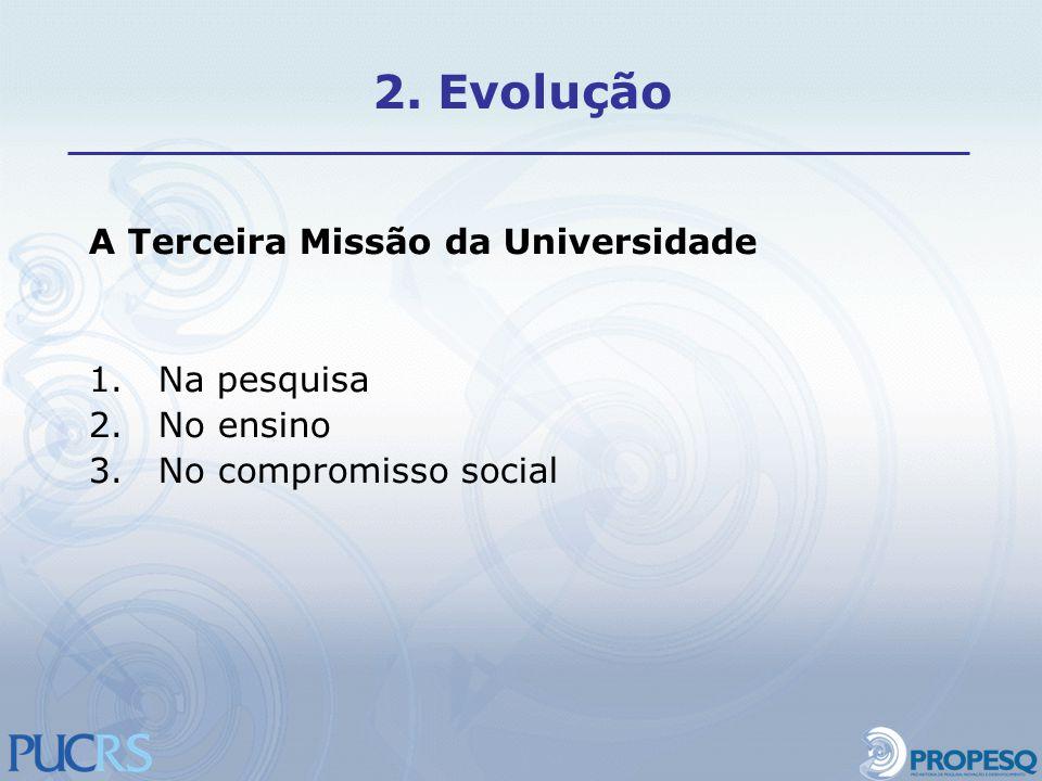 A Terceira Missão da Universidade 1.Na pesquisa 2.No ensino 3.No compromisso social 2. Evolução