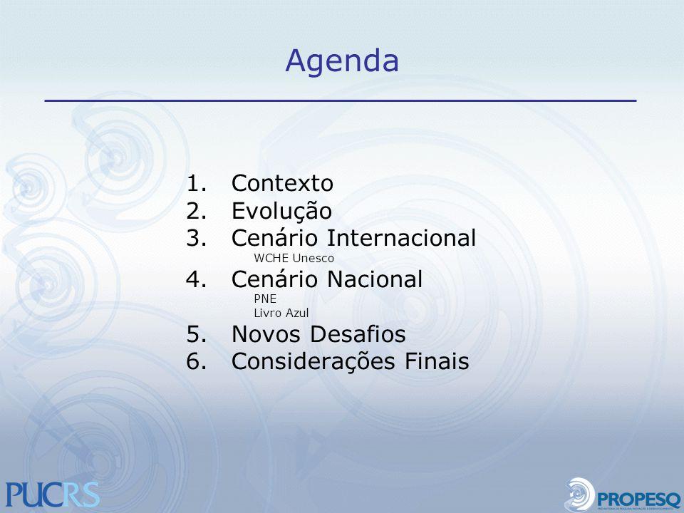 1.Contexto 2.Evolução 3.Cenário Internacional WCHE Unesco 4.Cenário Nacional PNE Livro Azul 5. Novos Desafios 6. Considerações Finais Agenda