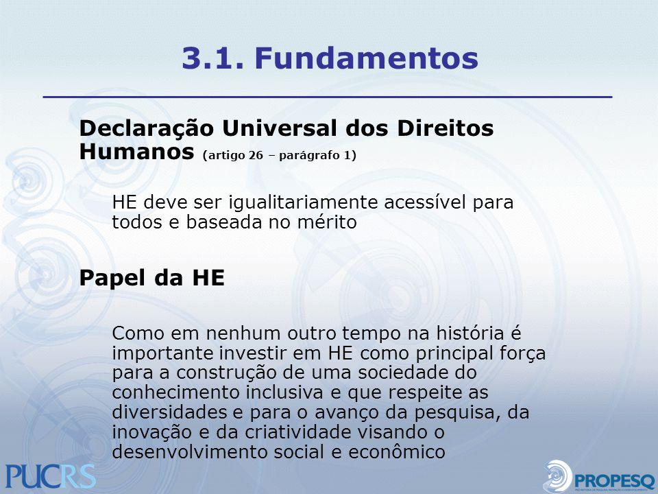 Declaração Universal dos Direitos Humanos (artigo 26 – parágrafo 1) HE deve ser igualitariamente acessível para todos e baseada no mérito Papel da HE