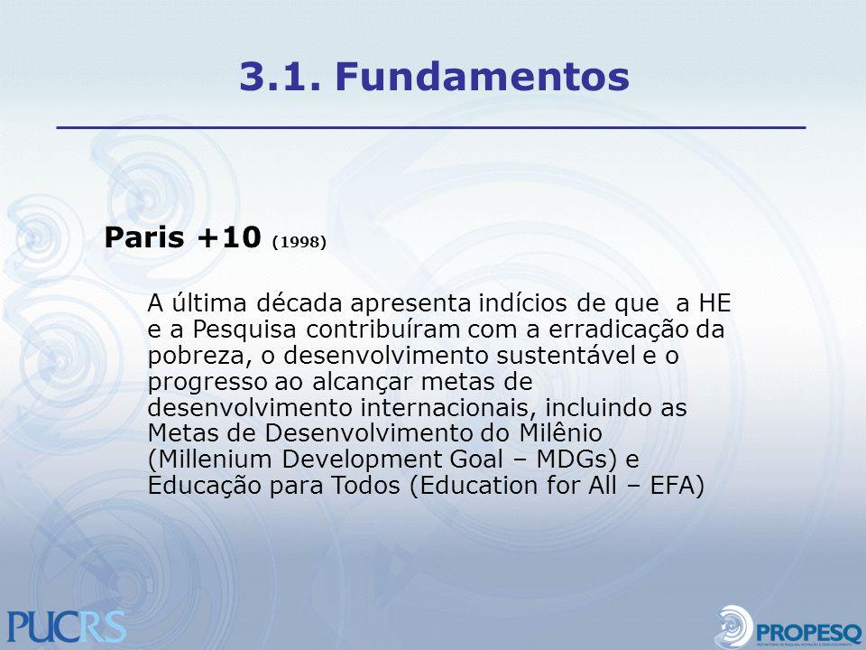 Paris +10 (1998) A última década apresenta indícios de que a HE e a Pesquisa contribuíram com a erradicação da pobreza, o desenvolvimento sustentável