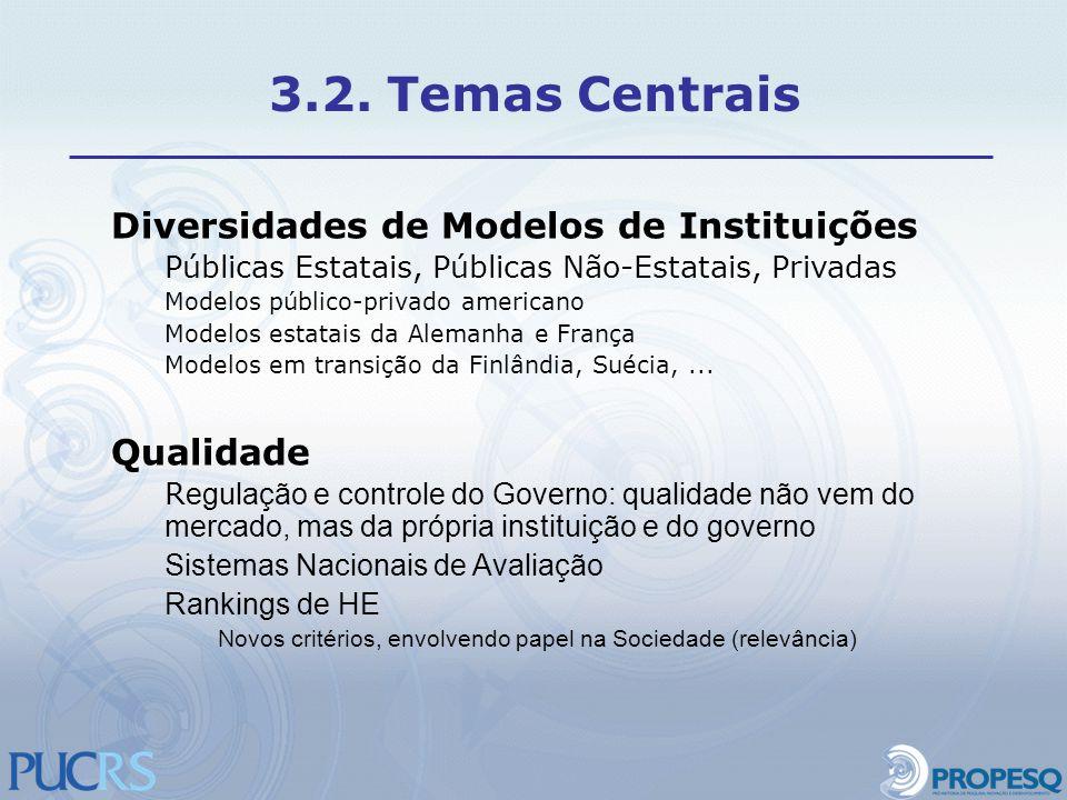 Diversidades de Modelos de Instituições Públicas Estatais, Públicas Não-Estatais, Privadas Modelos público-privado americano Modelos estatais da Alema