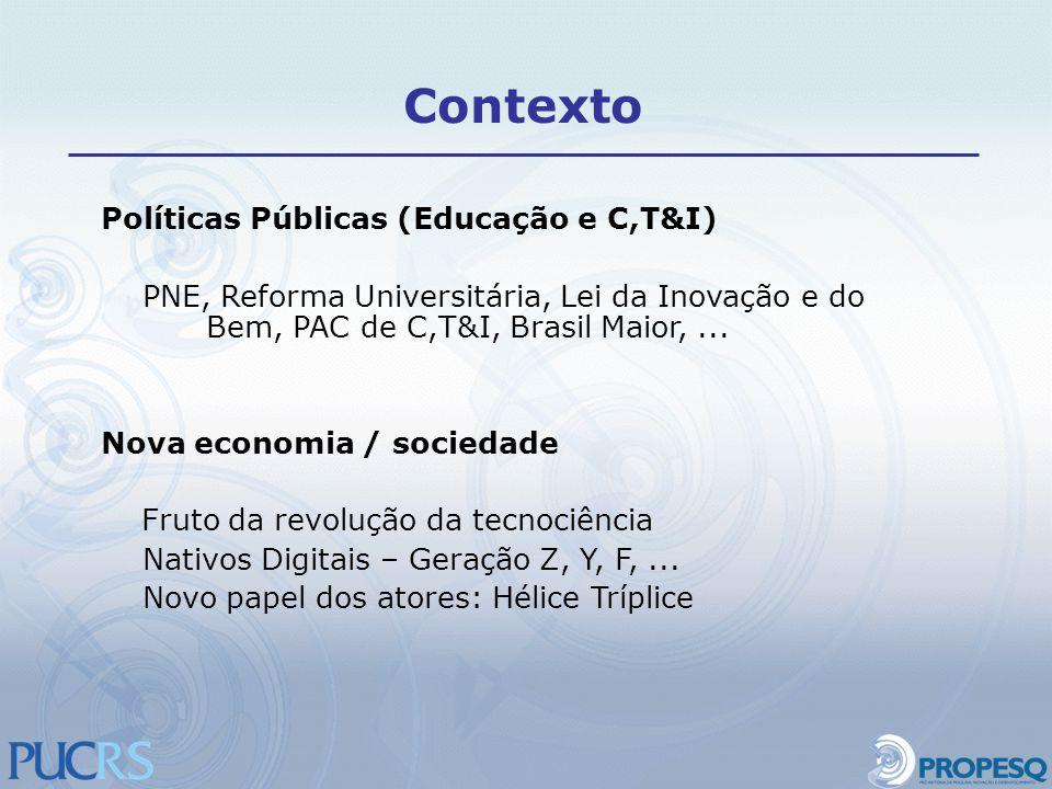 Políticas Públicas (Educação e C,T&I) PNE, Reforma Universitária, Lei da Inovação e do Bem, PAC de C,T&I, Brasil Maior,... Nova economia / sociedade F