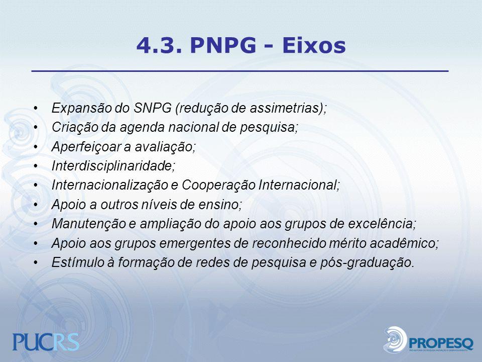 Expansão do SNPG (redução de assimetrias); Criação da agenda nacional de pesquisa; Aperfeiçoar a avaliação; Interdisciplinaridade; Internacionalização