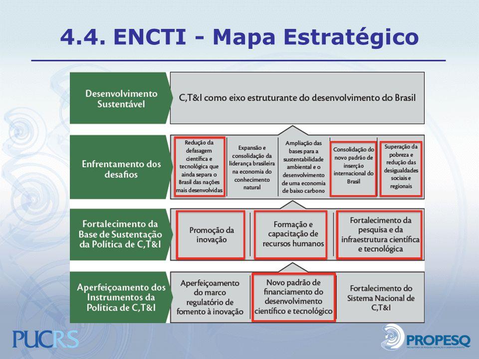 4.4. ENCTI - Mapa Estratégico