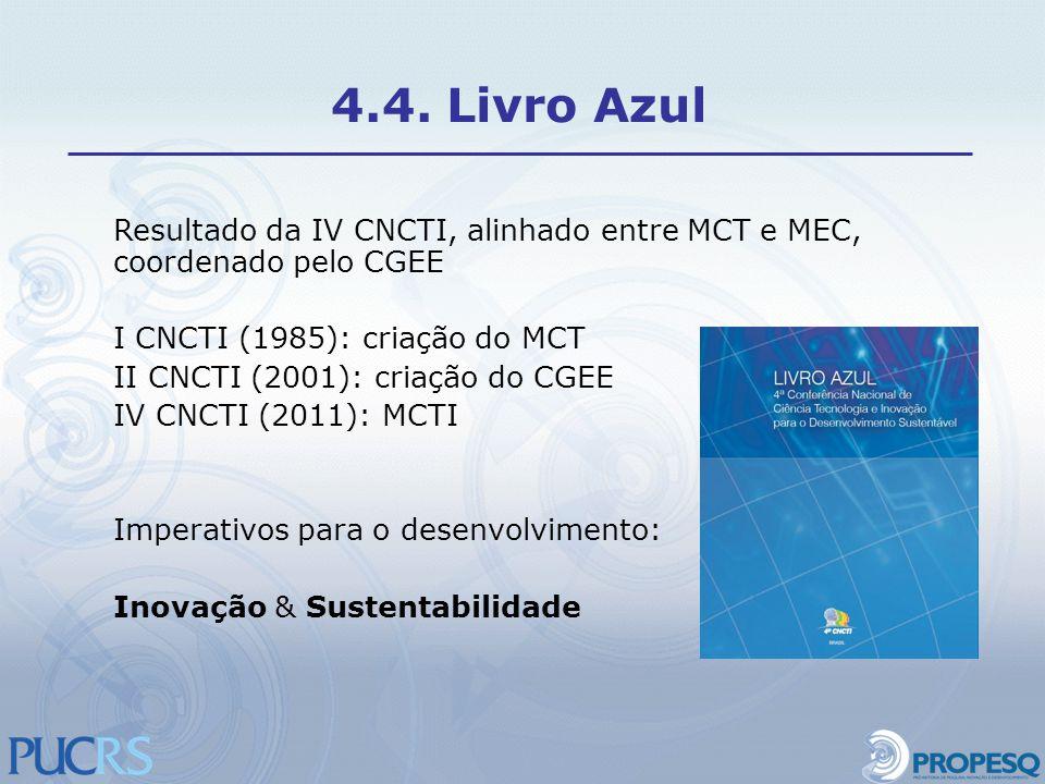 Resultado da IV CNCTI, alinhado entre MCT e MEC, coordenado pelo CGEE I CNCTI (1985): criação do MCT II CNCTI (2001): criação do CGEE IV CNCTI (2011):