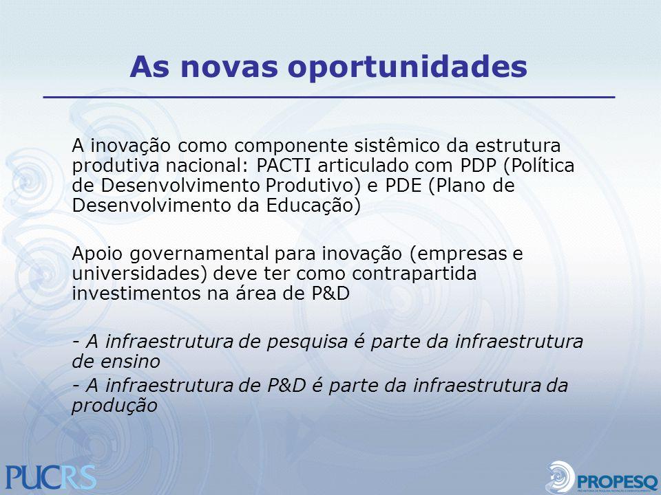 A inovação como componente sistêmico da estrutura produtiva nacional: PACTI articulado com PDP (Política de Desenvolvimento Produtivo) e PDE (Plano de