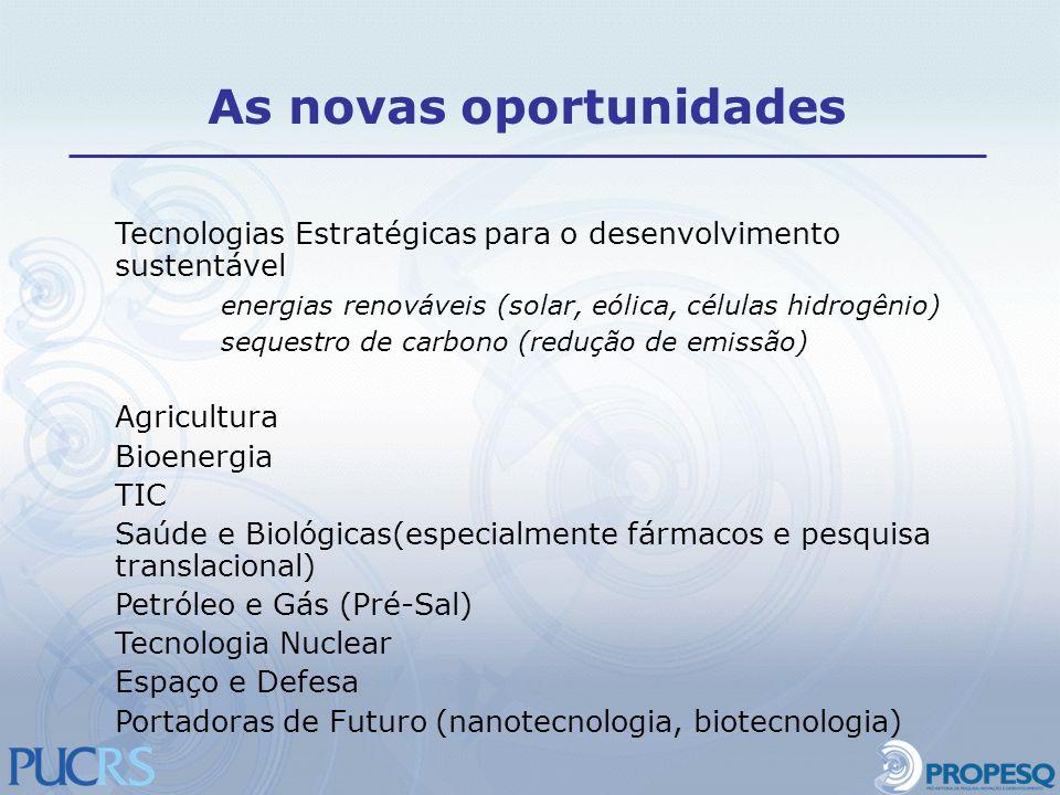 Tecnologias Estratégicas para o desenvolvimento sustentável energias renováveis (solar, eólica, células hidrogênio) sequestro de carbono (redução de emissão) Agricultura Bioenergia TIC Saúde e Biológicas(especialmente fármacos e pesquisa translacional) Petróleo e Gás (Pré-Sal) Tecnologia Nuclear Espaço e Defesa Portadoras de Futuro (nanotecnologia, biotecnologia) As novas oportunidades