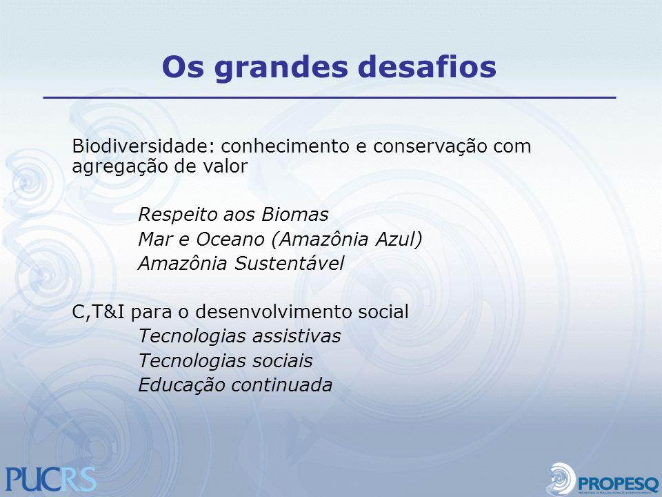 Biodiversidade: conhecimento e conservação com agregação de valor Respeito aos Biomas Mar e Oceano (Amazônia Azul) Amazônia Sustentável C,T&I para o d