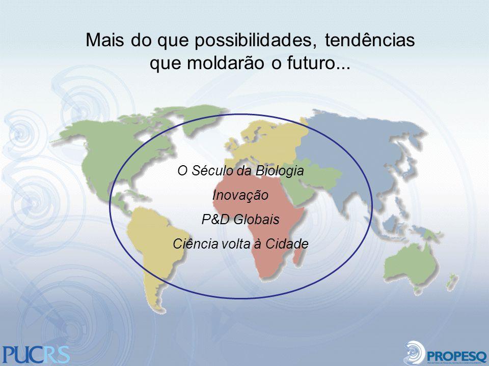 O Século da Biologia Inovação P&D Globais Ciência volta à Cidade