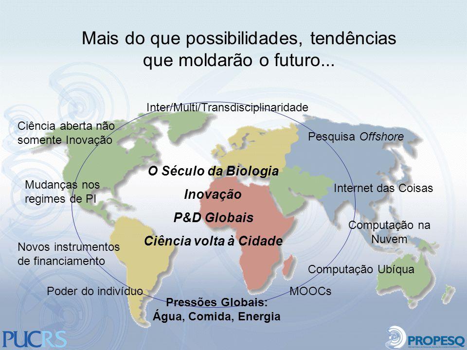 Mais do que possibilidades, tendências que moldarão o futuro... O Século da Biologia Inovação P&D Globais Ciência volta à Cidade Ciência aberta não so