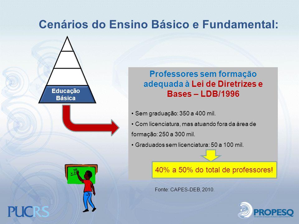 Cenários do Ensino Básico e Fundamental: Educação Básica Professores sem formação adequada à Lei de Diretrizes e Bases – LDB/1996 Sem graduação: 350 a