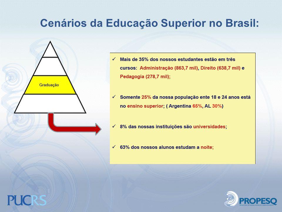 Cenários da Educação Superior no Brasil: Graduação Educação Básica