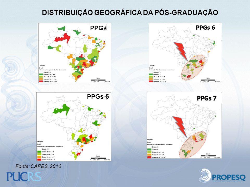 DISTRIBUIÇÃO GEOGRÁFICA DA PÓS-GRADUAÇÃO Fonte: CAPES, 2010 PPGs 5 PPGs