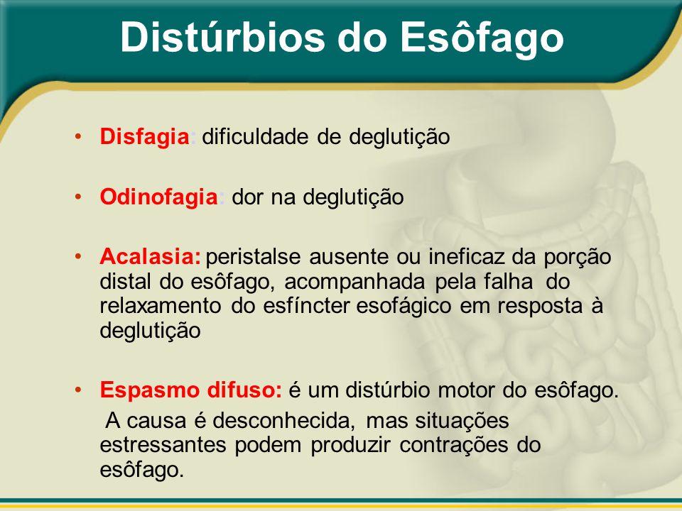 Distúrbios do Esôfago Disfagia: dificuldade de deglutição Odinofagia: dor na deglutição Acalasia: peristalse ausente ou ineficaz da porção distal do e