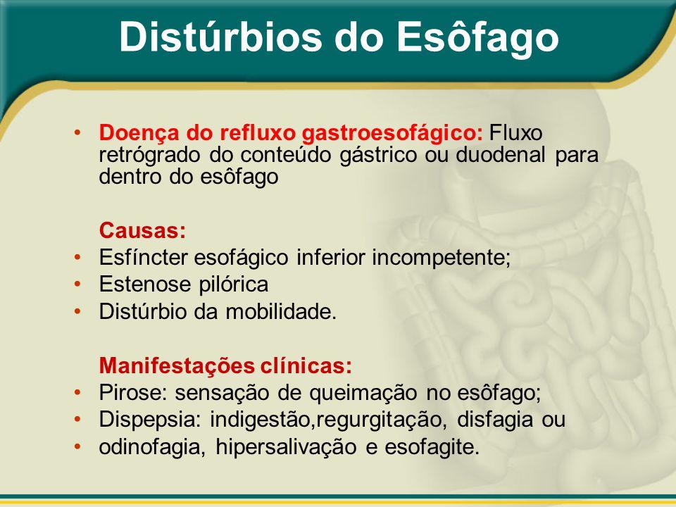 Distúrbios do Esôfago Doença do refluxo gastroesofágico: Fluxo retrógrado do conteúdo gástrico ou duodenal para dentro do esôfago Causas: Esfíncter es