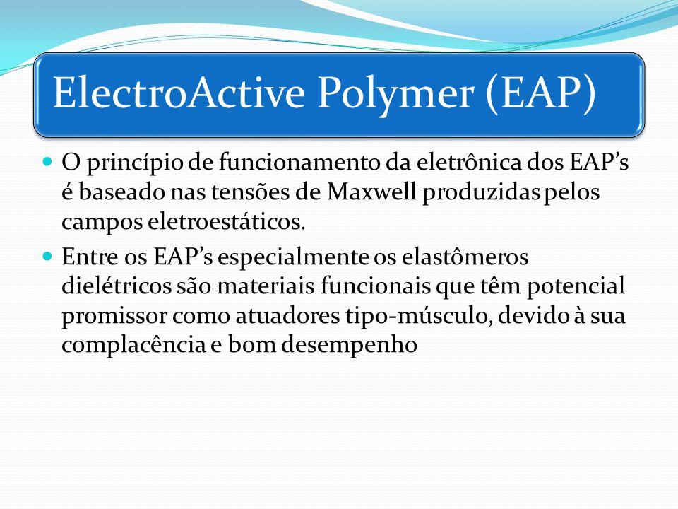 ElectroActive Polymer (EAP) O princípio de funcionamento da eletrônica dos EAPs é baseado nas tensões de Maxwell produzidas pelos campos eletroestáticos.