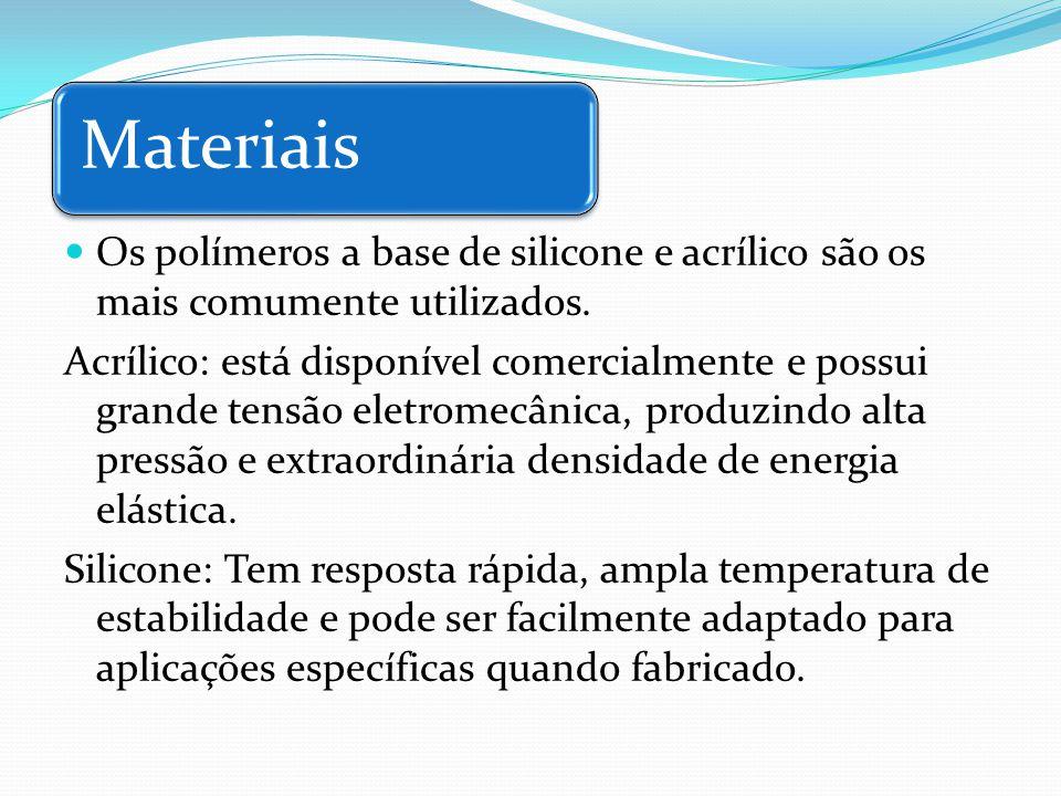 Materiais Os polímeros a base de silicone e acrílico são os mais comumente utilizados. Acrílico: está disponível comercialmente e possui grande tensão