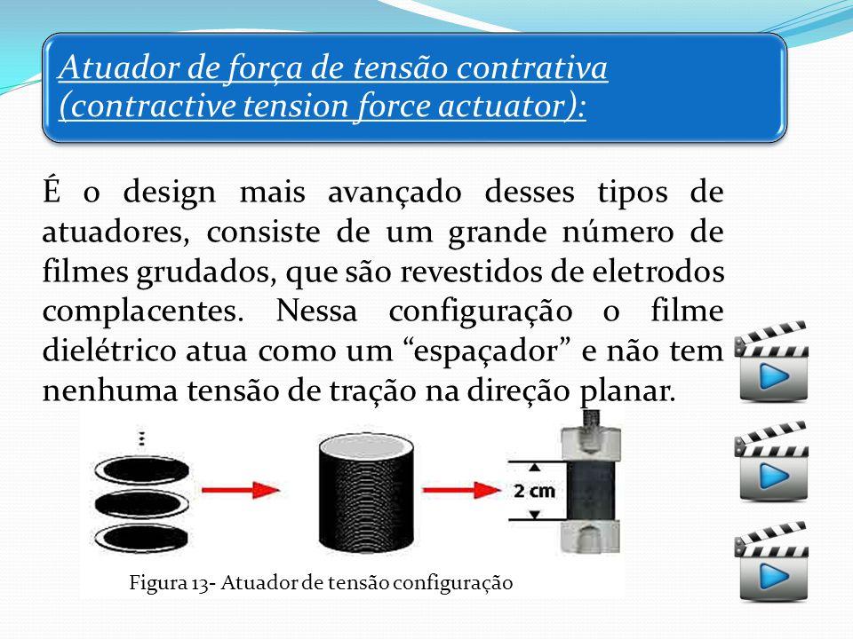 Atuador de força de tensão contrativa (contractive tension force actuator): É o design mais avançado desses tipos de atuadores, consiste de um grande