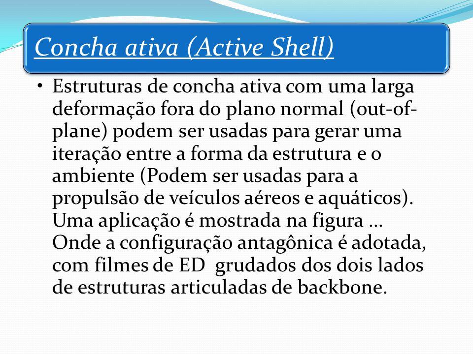 Concha ativa (Active Shell) Estruturas de concha ativa com uma larga deformação fora do plano normal (out-of- plane) podem ser usadas para gerar uma iteração entre a forma da estrutura e o ambiente (Podem ser usadas para a propulsão de veículos aéreos e aquáticos).