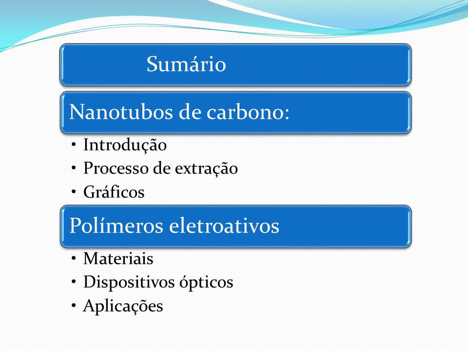 SumárioNanotubos de carbono: Introdução Processo de extração Gráficos Polímeros eletroativos Materiais Dispositivos ópticos Aplicações