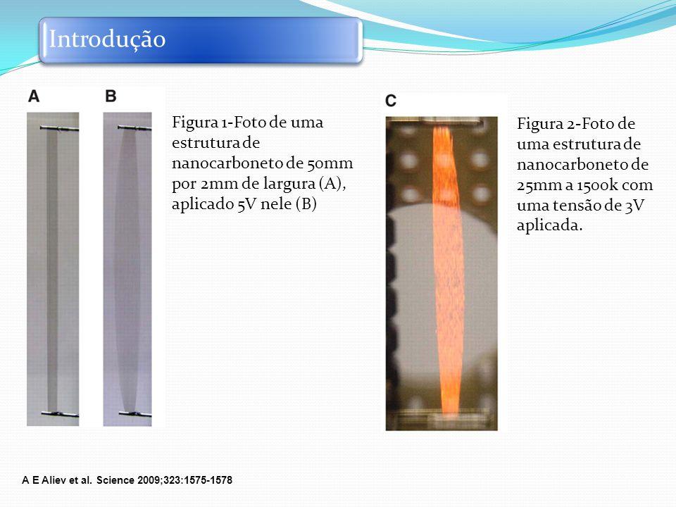 Figura 1-Foto de uma estrutura de nanocarboneto de 50mm por 2mm de largura (A), aplicado 5V nele (B) Figura 2-Foto de uma estrutura de nanocarboneto de 25mm a 1500k com uma tensão de 3V aplicada.