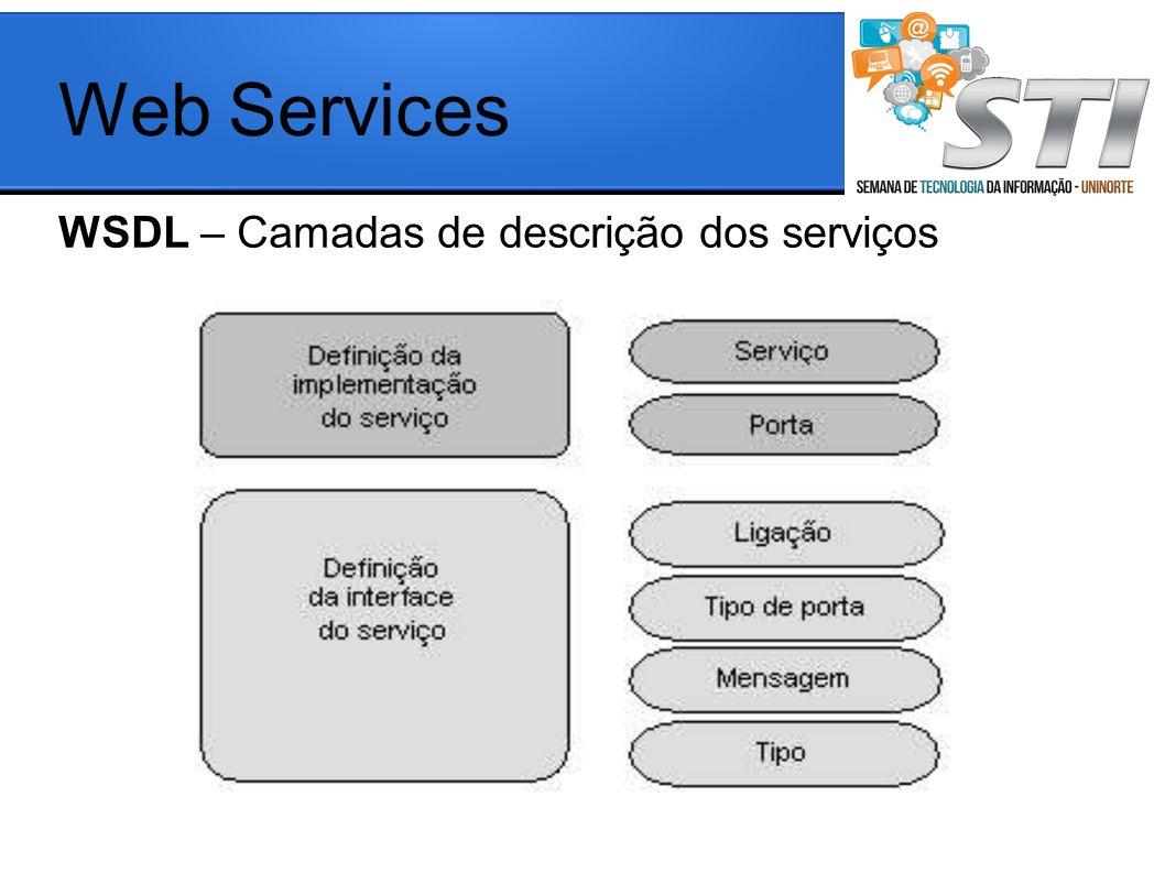 WSDL – Camadas de descrição dos serviços Web Services