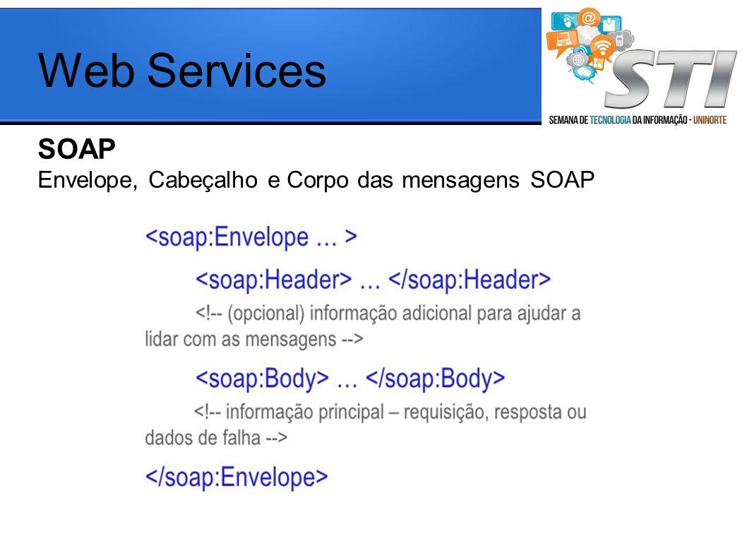 SOAP Envelope, Cabeçalho e Corpo das mensagens SOAP Web Services