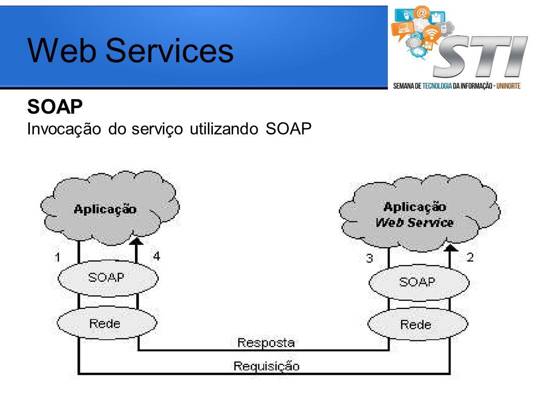 SOAP Invocação do serviço utilizando SOAP Web Services