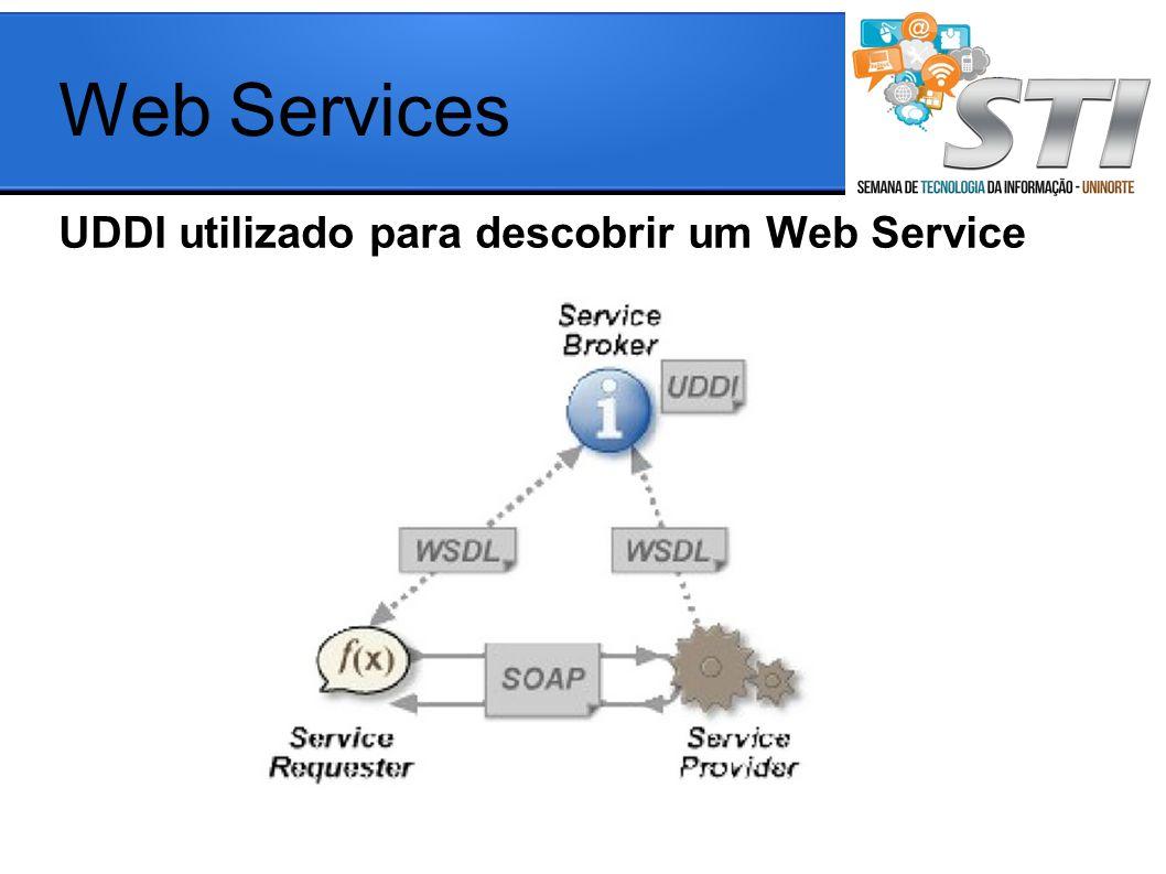 UDDI utilizado para descobrir um Web Service Web Services