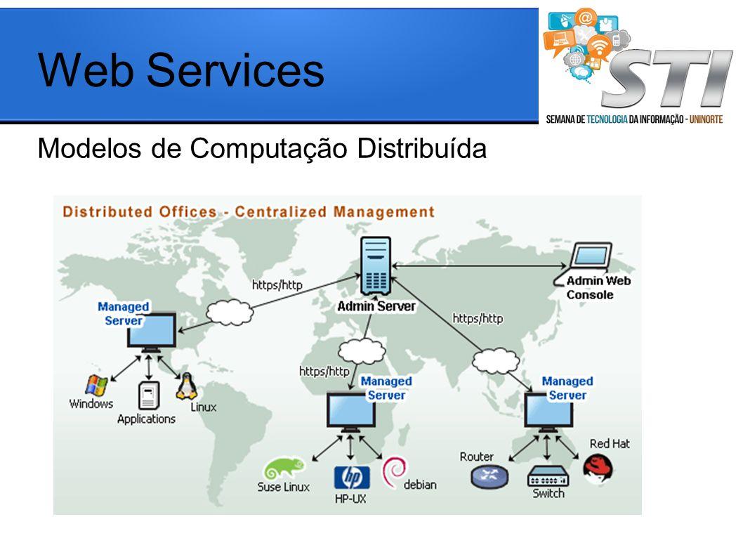 Modelos de Computação Distribuída Web Services