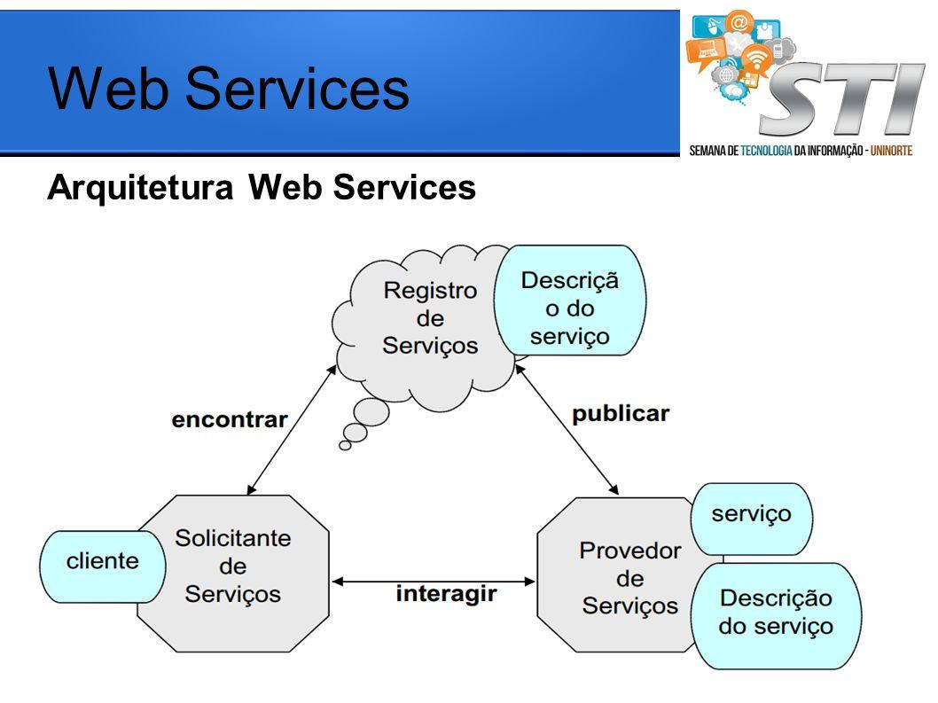 Arquitetura Web Services Web Services