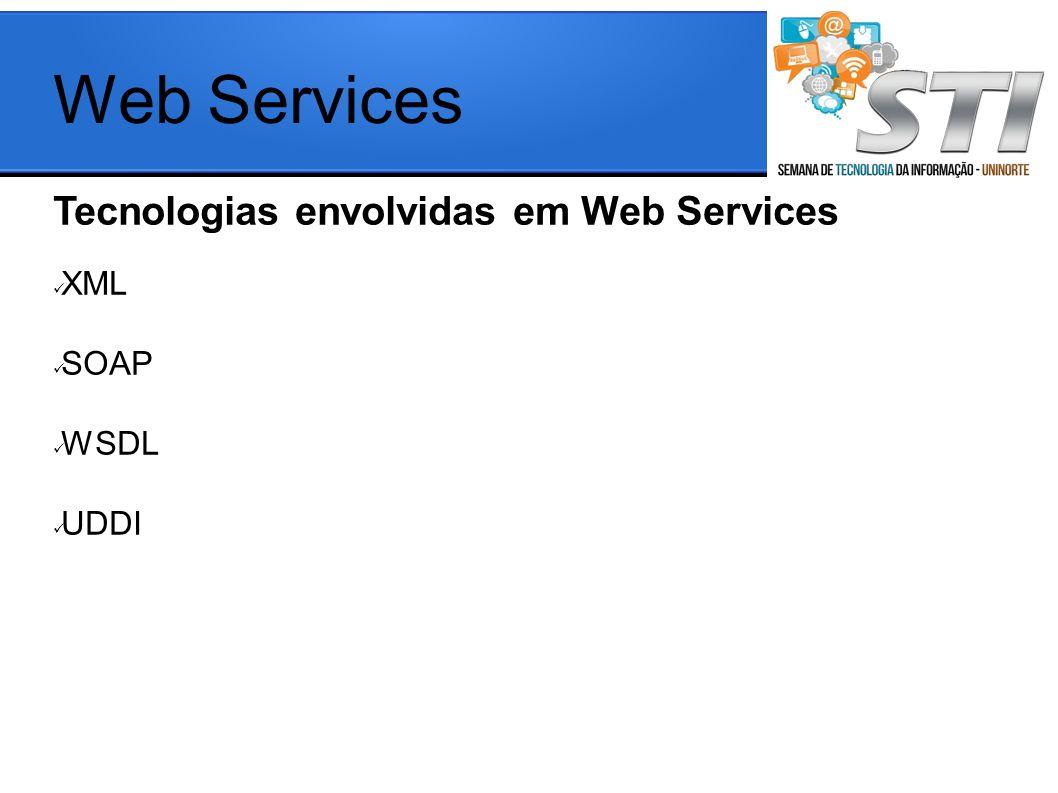 Tecnologias envolvidas em Web Services XML SOAP WSDL UDDI Web Services