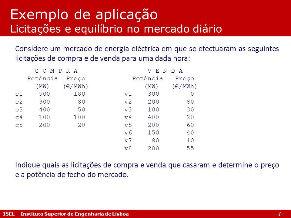 - 5 - ISEL – Instituto Superior de Engenharia de Lisboa * MODELO DE MERCADO para casamento de licitacoes de compra e venda * seguindo a logica do mercado diario do MIBEL SETS c indice das licitacoes de compra /c1*c5/ v indice das licitacoes de venda /v1*v8/ ; TABLE COMPRA(c,*) licitacoes de compra POT PRC * Potencia Preco * (MW) (/MWh) c1 500 180 c2 300 80 c3 400 50 c4 100 100 c5 200 20 ; Programação em GAMS (1/4)