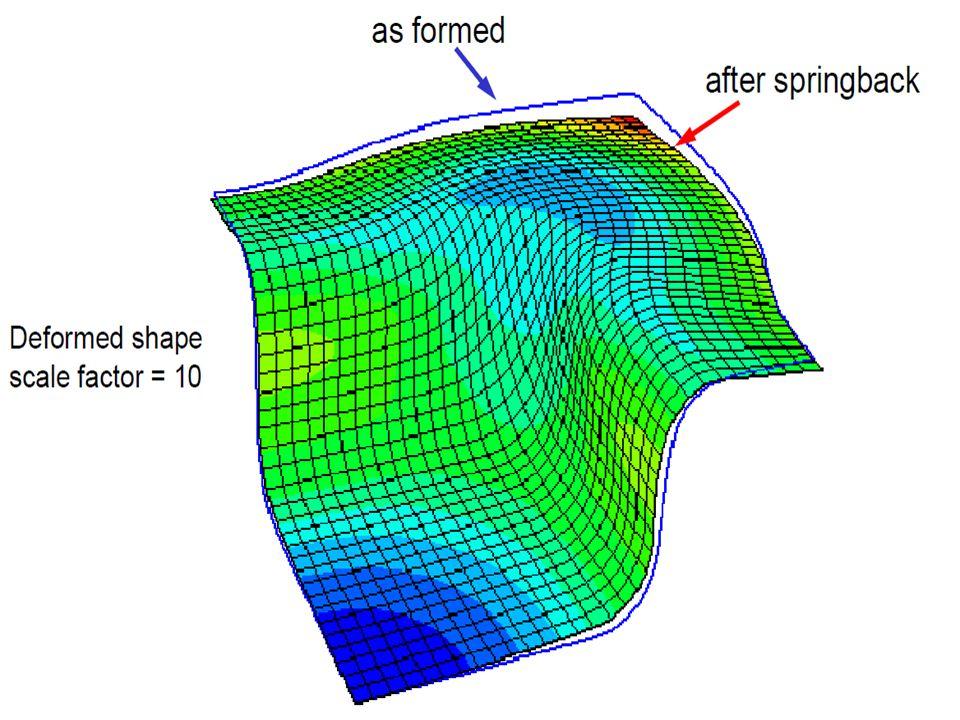 Implícito para Explícito: – Simular uma fase de pré-carga onde o modo explícito não é necessário – Simular passos de conformação posteriores a uma fase de springback – Simular um evento transiente depois de um evento permanente