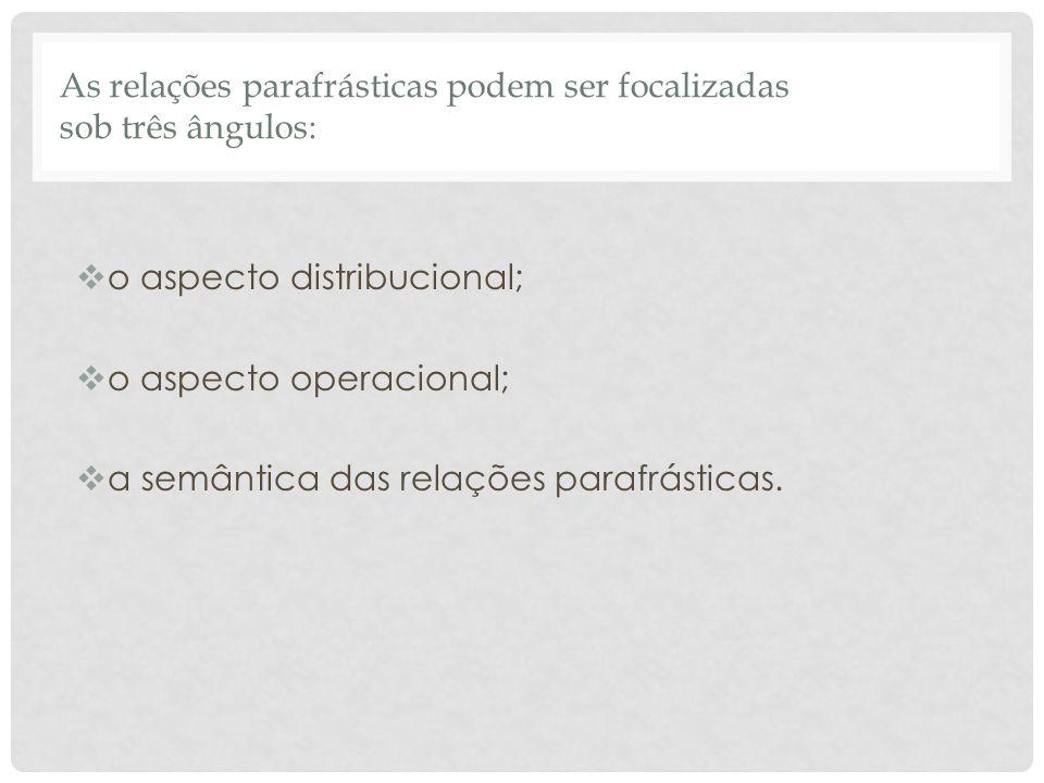 As relações parafrásticas podem ser focalizadas sob três ângulos: o aspecto distribucional; o aspecto operacional; a semântica das relações parafrásti