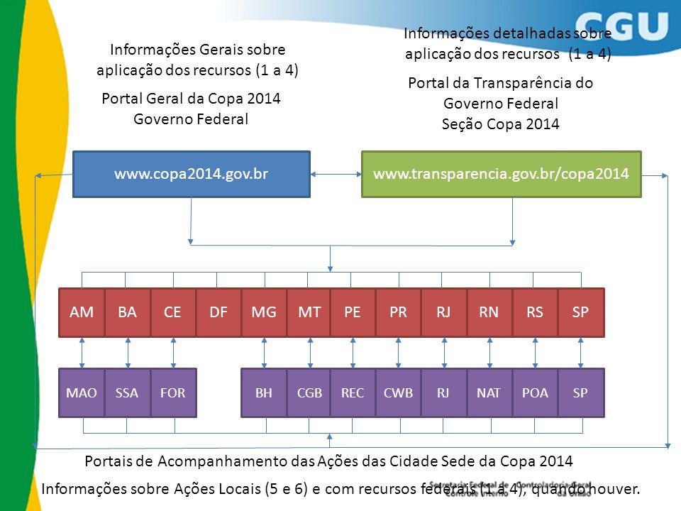 www.copa2014.gov.brwww.transparencia.gov.br/copa2014 MTAMPEBA PR SPCERSRNDFMGRJ Portal Geral da Copa 2014 Governo Federal Portal da Transparência do G