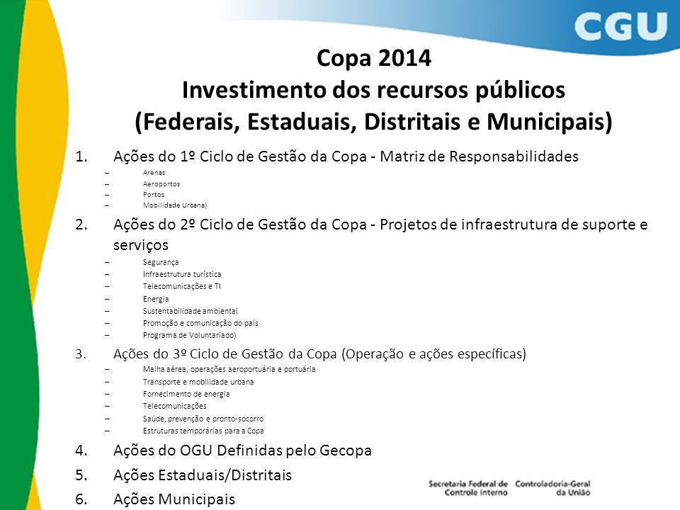 Copa 2014 Investimento dos recursos públicos (Federais, Estaduais, Distritais e Municipais) 1.Ações do 1º Ciclo de Gestão da Copa - Matriz de Responsa
