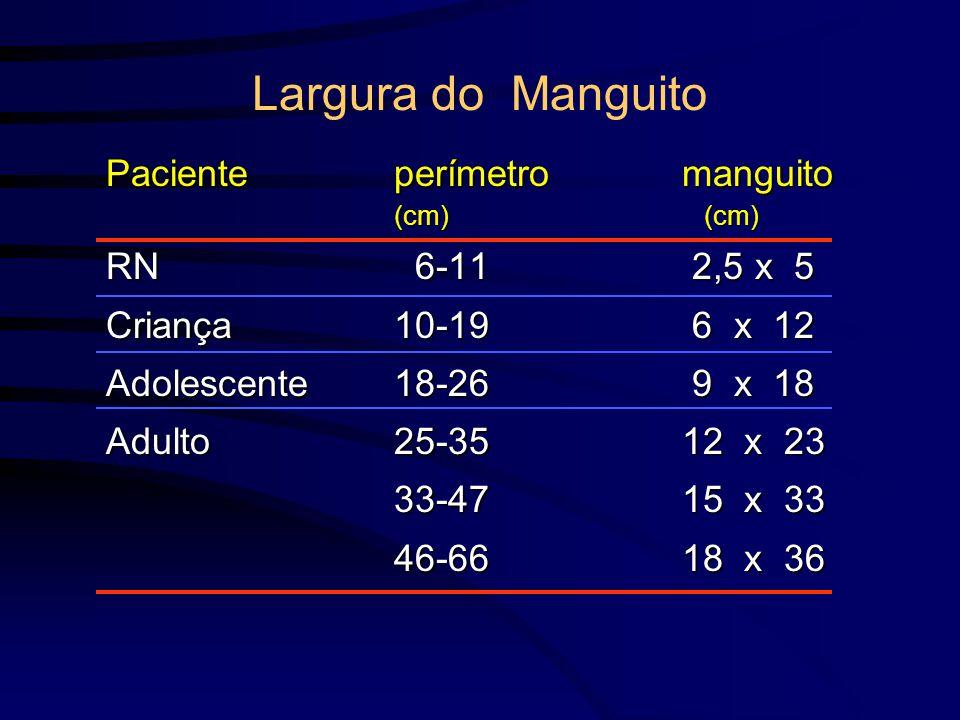 Largura do Manguito Pacienteperímetromanguito (cm) (cm) RN 6-11 2,5 x 5 Criança10-19 6 x 12 Adolescente18-26 9 x 18 Adulto25-3512 x 23 33-4715 x 33 46