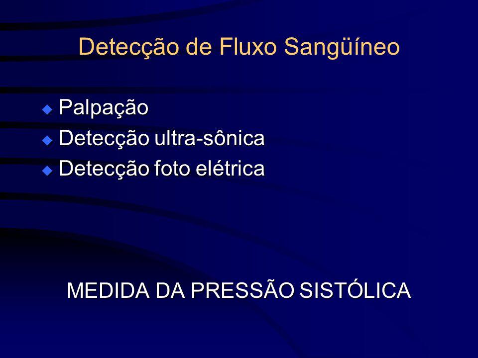 Detecção de Fluxo Sangüíneo Palpação Palpação Detecção ultra-sônica Detecção ultra-sônica Detecção foto elétrica Detecção foto elétrica MEDIDA DA PRES