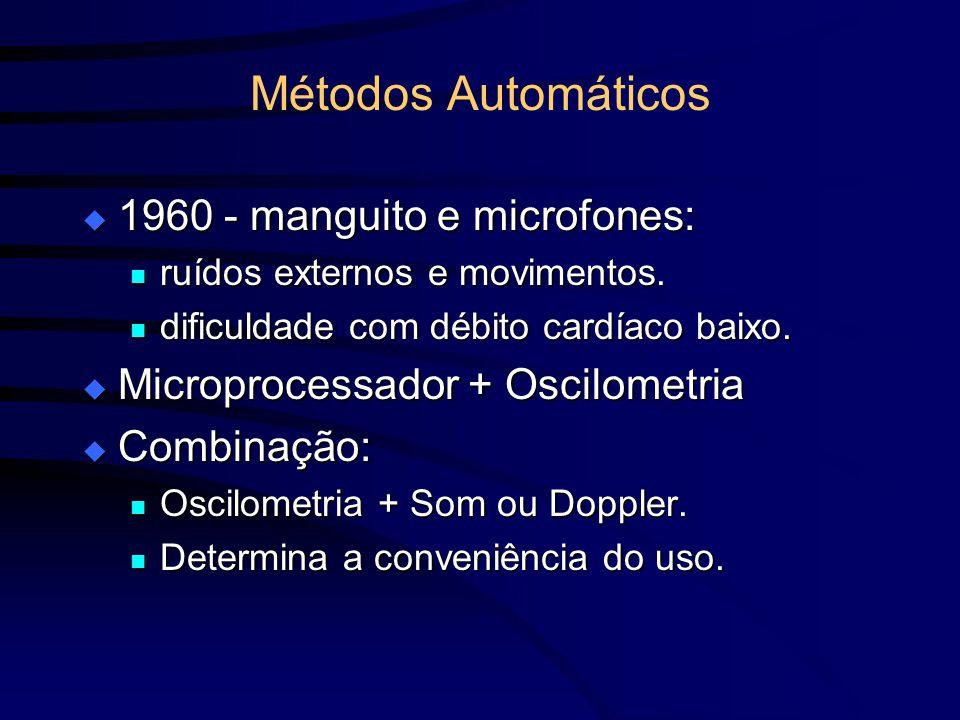 Métodos Automáticos 1960 - manguito e microfones: 1960 - manguito e microfones: ruídos externos e movimentos. ruídos externos e movimentos. dificuldad