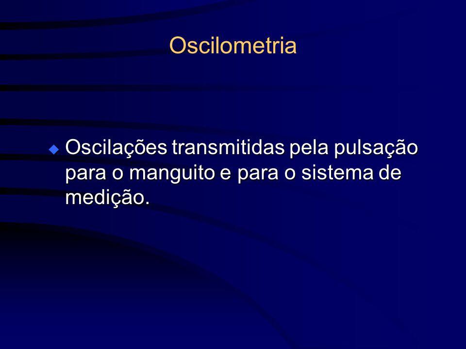 Oscilometria Oscilações transmitidas pela pulsação para o manguito e para o sistema de medição. Oscilações transmitidas pela pulsação para o manguito