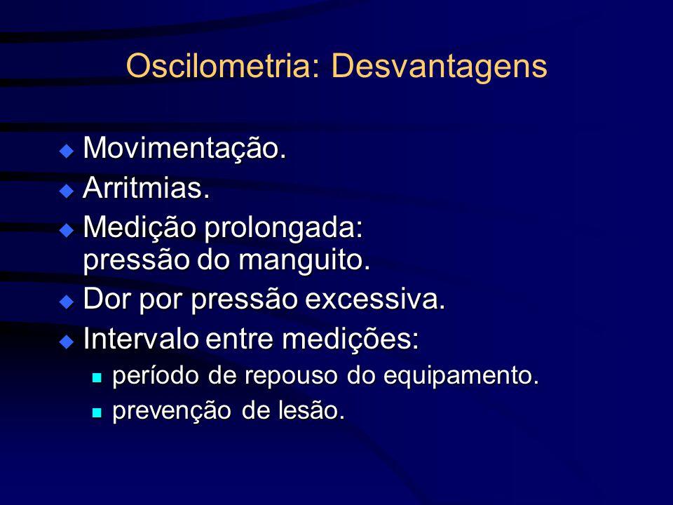 Oscilometria: Desvantagens Movimentação. Movimentação. Arritmias. Arritmias. Medição prolongada: pressão do manguito. Medição prolongada: pressão do m
