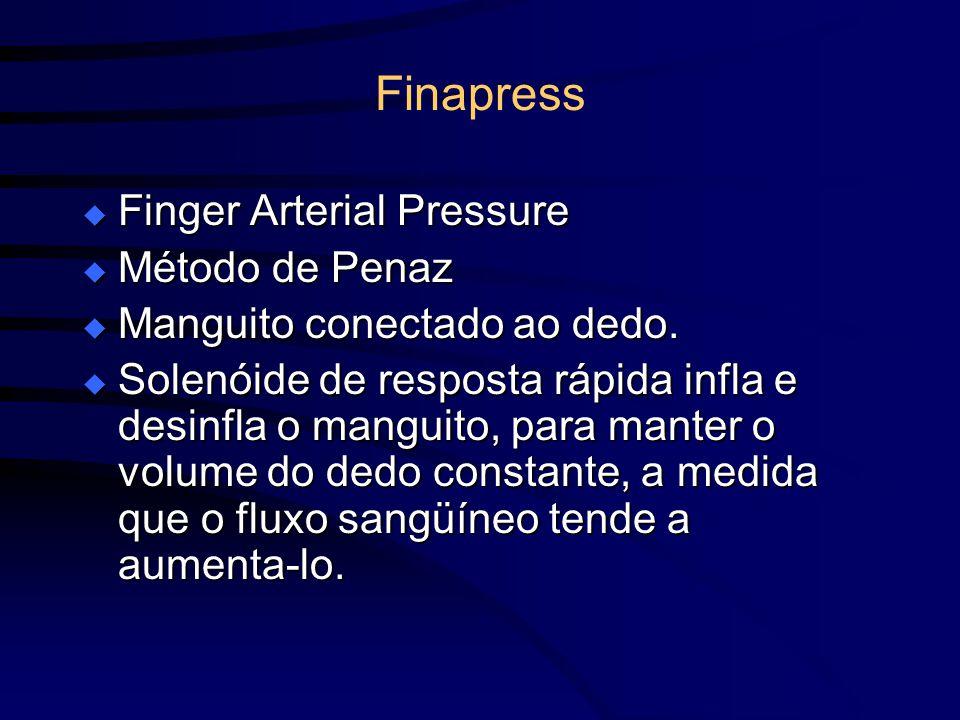 Finapress Finger Arterial Pressure Finger Arterial Pressure Método de Penaz Método de Penaz Manguito conectado ao dedo. Manguito conectado ao dedo. So