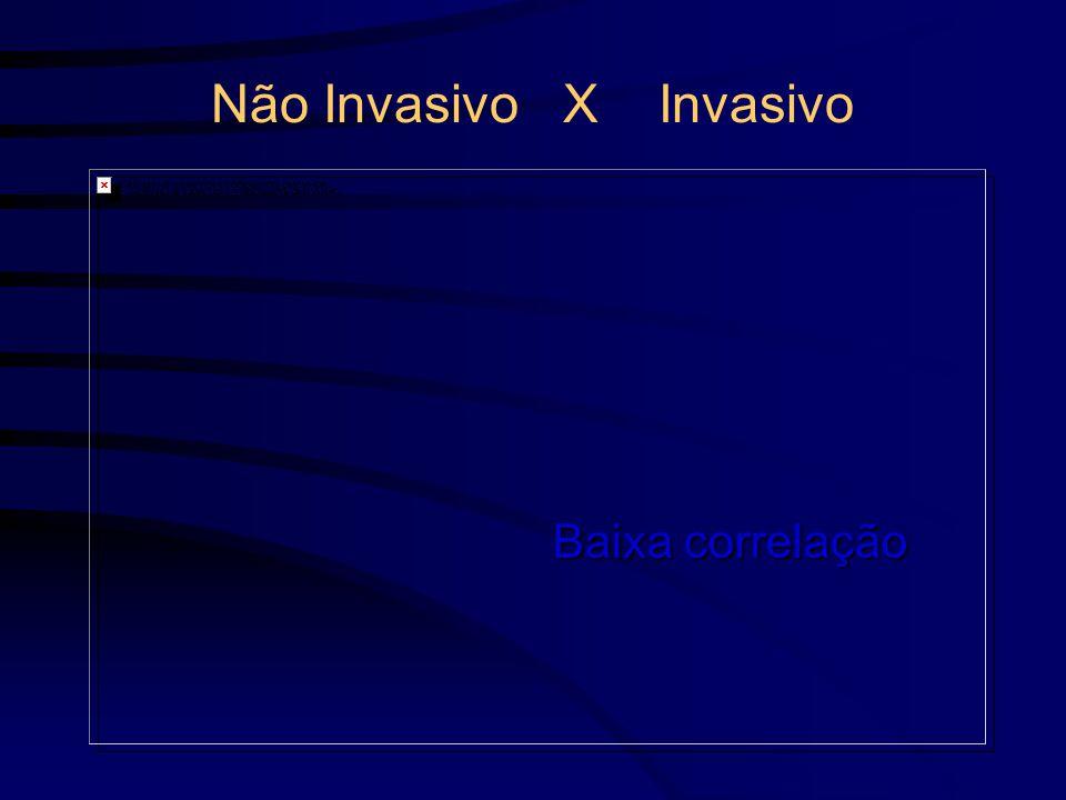 Não Invasivo X Invasivo Baixa correlação