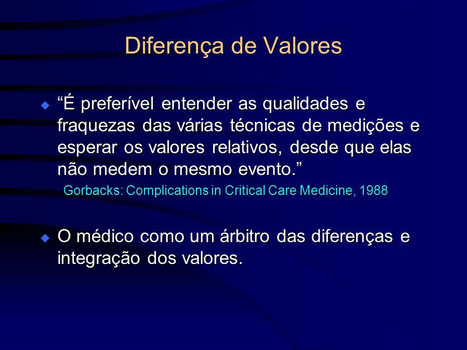 Diferença de Valores É preferível entender as qualidades e fraquezas das várias técnicas de medições e esperar os valores relativos, desde que elas nã