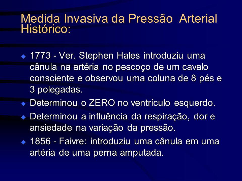 Medida Invasiva da Pressão Arterial Histórico: 1773 - Ver. Stephen Hales introduziu uma cânula na artéria no pescoço de um cavalo consciente e observo